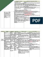 quadre-resum-infeccioses-gat-+-gos-1