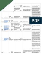 sfp-oct.pdf