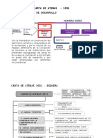 CARTA DE ATENAS.pptx