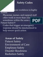 Hospital Codes 2