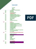 Pola Klasifikasi Surat.xls