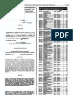 Códigos Arancelarios autorizados para las Importaciones Productivas