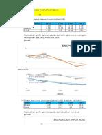Tugas Statistik Tanggal 19 September