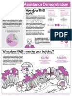 Rental Assistance Demonstration Infographic
