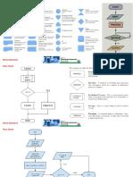 ADSI_Flow Chart Exam