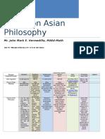 FLA No. 2 Matrix on Asian Philosophy John Mark Hermedilla