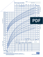 Kurva-pertumbuhan-CDC-2000-lengkap.pdf