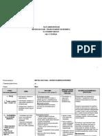 I - IV r. - OŠ - CILJEVI I ISHODI.pdf