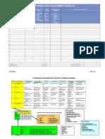 Strategic Risk Assessment Template
