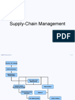 supply chain.ppt