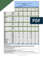 2015-cha-CHIKV-casos-acumulados-actualizados.pdf