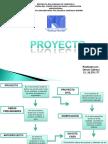 Proyecto Cuadro Esquematico