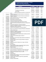 Bolivia Principales Productos Importados Al Mundo Segun Volumen Valor Gestion 2015