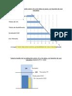 Relación Estudios y Empleo