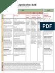 Basel 3 Summary Table