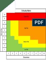 criticality-matrix.pdf