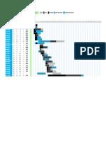 ME Gantt Chart Project Planner