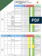 22-1 Matriz Panorama de Factores de Riesgo Centro de Operacion y Mantenimiento Minero