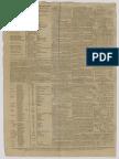 Sussex Weekly Advertiser; or, Lewes Journal Dec. 30, 1799 Page 4