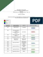 Tabela Codigos de Areas Mestres e Doutores 19 10