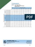 LX Capacity Chart Hydrogen scfm 10-2008.pdf