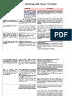 Anexo2.2. COMPARATIVONECESIDADES