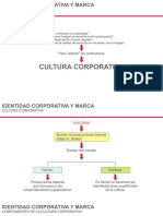 Identidad Corporativa y Marca