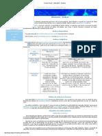 Controle Do PH - Alterações - Acidose