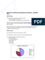 ippr poll of Prospective Parliamentary Candidates
