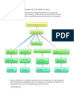 Diagrama de Flujo Empresa q