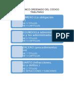 TEXTO UNICO ORDENADO DEL CODIGO TRIBUTARIO.docx