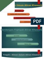 Ajaran Dan Golongan Aliran Khawarij