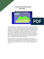 Dokumen Konsentrasi Energi