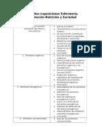 Requisitos Exposiciones Enfermería B