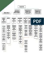 Estructura Del Curso Taller de Proyecto Urbano