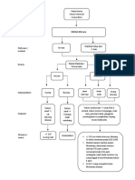 Generilized Conceptual Model