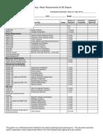 2015 Cse Checklist 1
