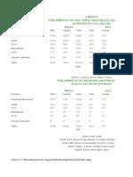 PDMC Statistics