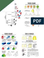 Módulo 05 - Planificação de Sólidos Geométricos
