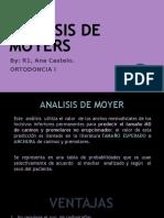 Analisis de Moyers
