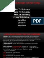 Dry Eye Syndrome Presentation