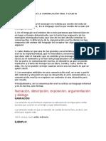 Características de La Comunicación Oral y Escrita