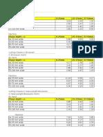 Data on Planning