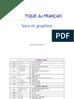 Sons Et Graphies