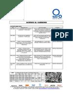Aceros_para_mecanizado.pdf