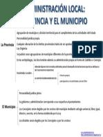 ProvinciayMunicipio.pdf