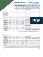 U Factor Matrix.pdf