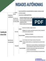 CCAA en Constitucion.pdf