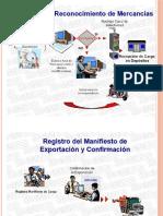 Sistema Aduanero Venezolano P2