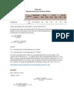 Índice de Penetración de Pfeiffer y Van Doormaal